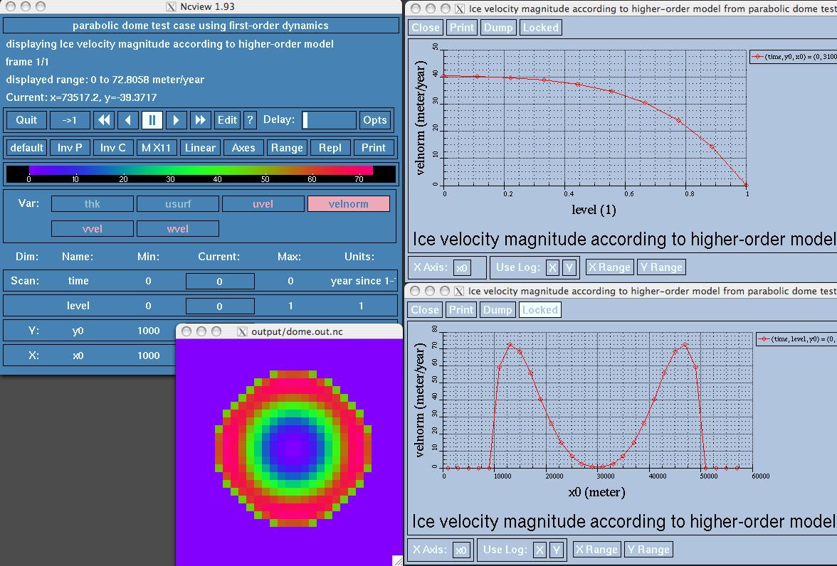 Screen grab of model output from dome test case using NCVIEW. Shown are the velocity magnitude in map view (color plot), the surface speed across the ice dome, and a vertical velocity profile from approximately half way between the ice divide (center) and the margin.