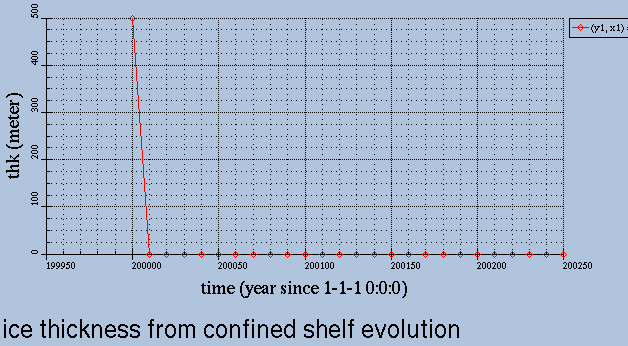 File:Confined-shelf-H-hist2.png